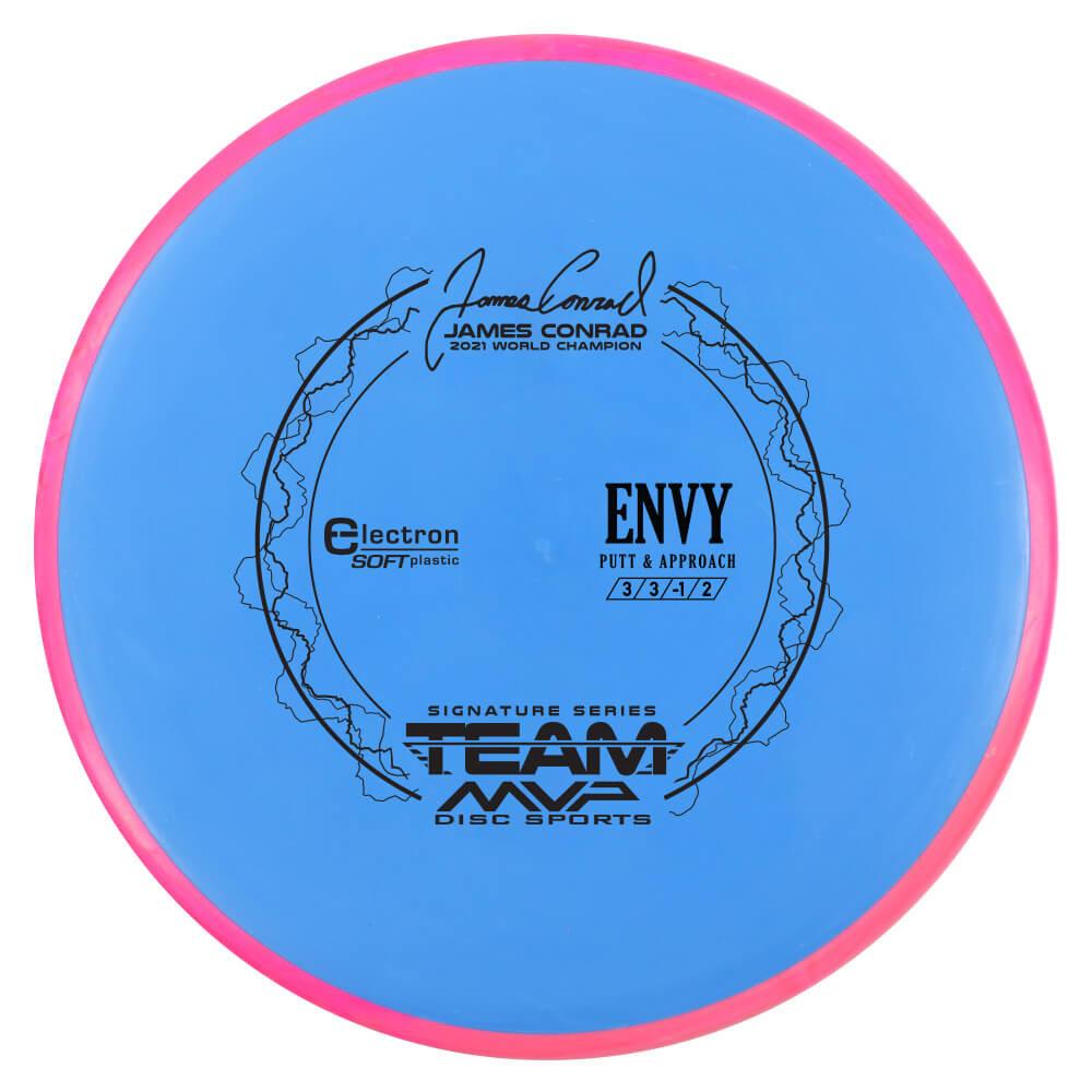 Axiom Envy